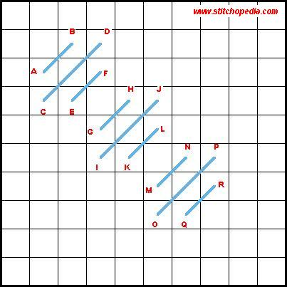 Diagonal Hungarian Ground Stitch - Diagram 1