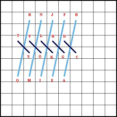 Knotted Stitch - Diagram 1