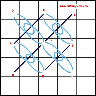 Houndstooth Cross Stitch - Diagram 2