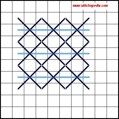 Trame' Cross Stitch - Diagram 4