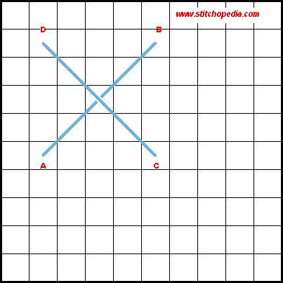 Triple Cross Stitch - Diagram 1