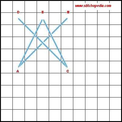 Triple Cross Stitch - Diagram 2