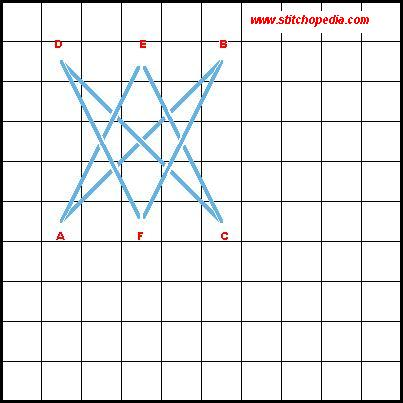 Triple Cross Stitch - Diagram 3
