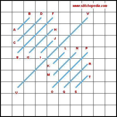 Cushion Stitch - Diagram 2