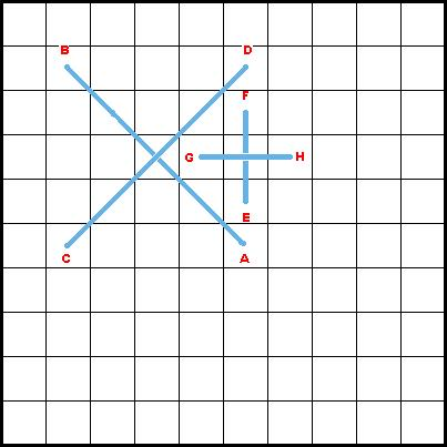 Double Cross Stitch Diagram 1