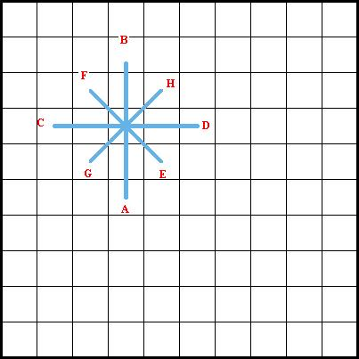 Double Straight Cross Stitch Diagram 2