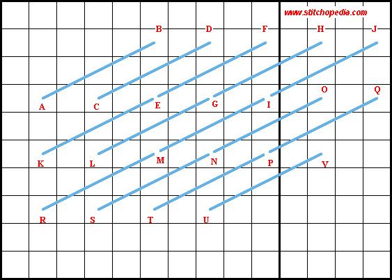 Oblique Stitch - Diagram 2