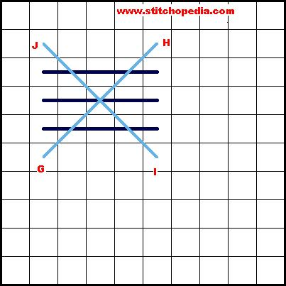 Padded Rice Stitch - Diagram 2