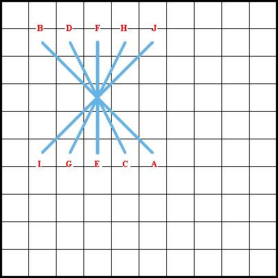Raised Cross Stitch Diagram 2