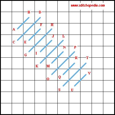 Diagonal Mosaic Tent Stitch - Diagram 1