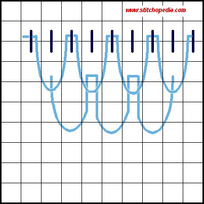 Closed Wave Stitch - Diagram 3